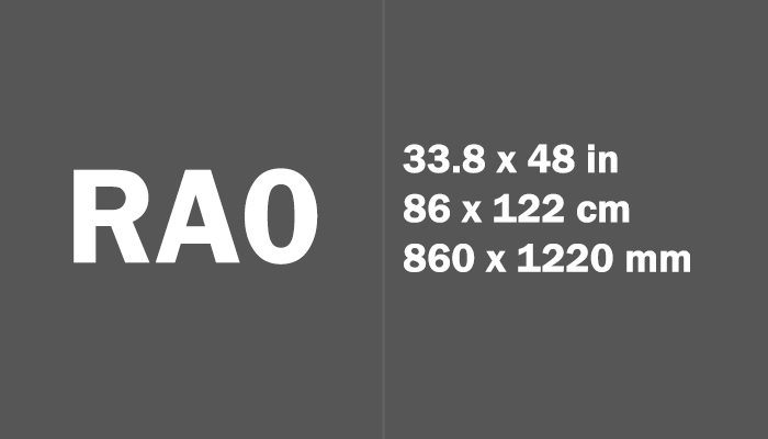 RA0 Paper Size in cm mm